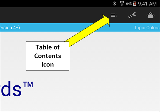 Icon for Table of Contents